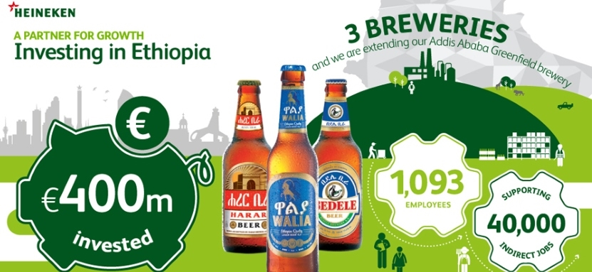 Global Fund - Heineken: la partnership che fa discutere