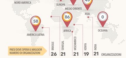 I dati di Open Cooperazione nelle infografiche di Aggiornamenti Sociali