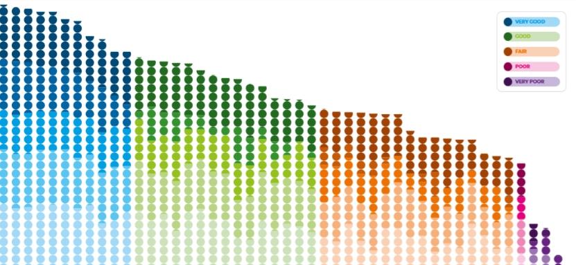 Classifica di trasparenza dei donatori, l'Italia si posiziona al 35° posto su 47