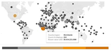 Un portale per monitorare i fondi disponibili a livello mondiale per Covid-19
