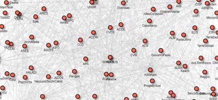 Partnership per lo sviluppo sostenibile: ecco la mappa della collaborazione tra le ONG italiane