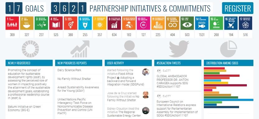 Partnership for SDGs: una piattaforma online per promuovere l'impegno multi-stakeholder verso gli Obiettivi di Sviluppo Sostenibile