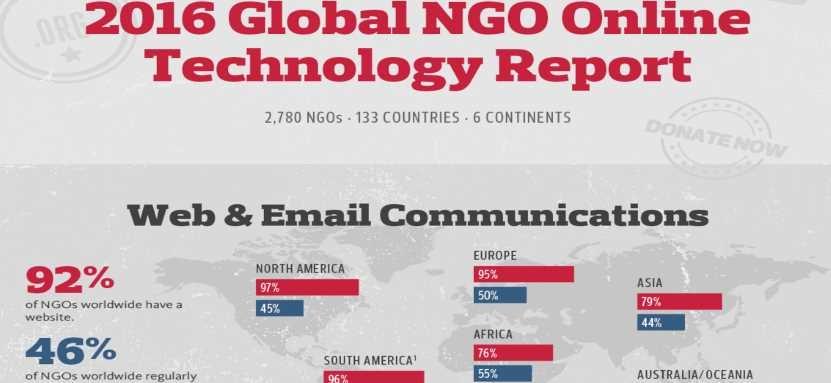 ONG in rete e social media: pubblicato il Technology Report 2016